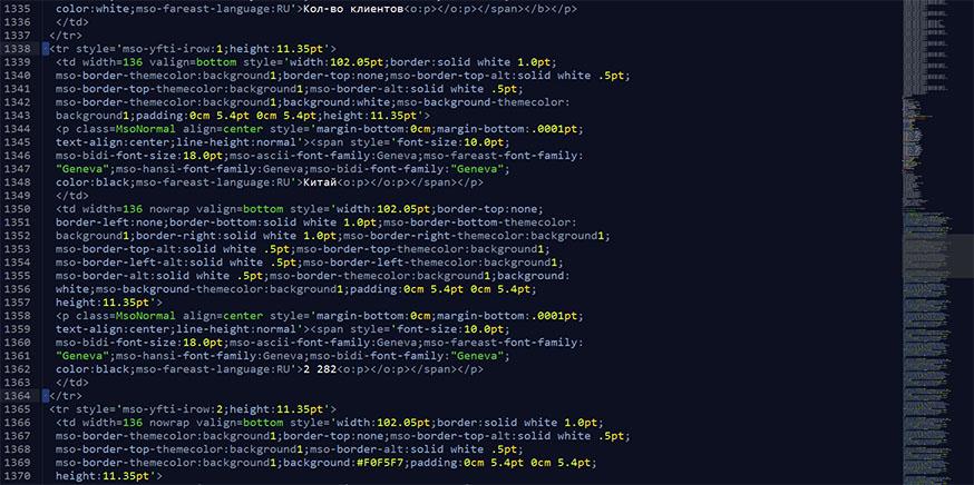код из Adobe Muse