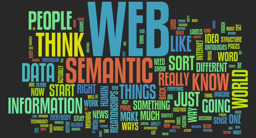 Как составить семантическое ядро сайта. Методы подбора запросов