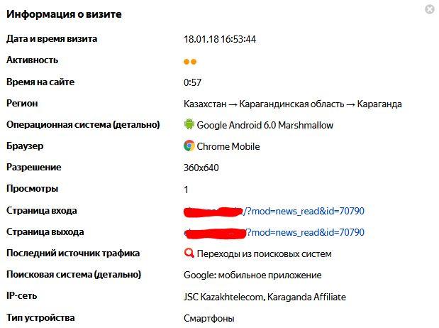 Вебвизор от Яндекс метрики или как следить за посетителями сайта